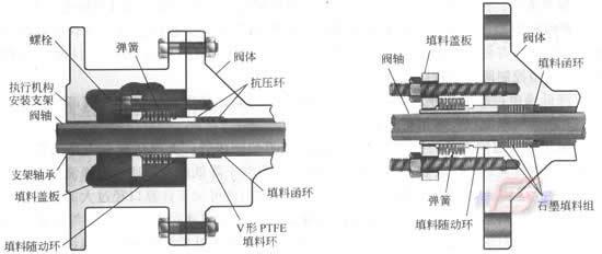 电动执行机构是一类以电作为能源的执行器,按结构可分为电动调节阀、电磁阀、电动调速泵和电动功率调整器及附件等。    电动调节阀是最常用的电动执行器,它由电动执行机构或电液执行机构和调节机构(调节阀体)组成。电动执行机构或电液执行机构根据控制器输出信号,转换为调节阀阀杆的直线位移或调节阀阀轴的角位移。其调节机构部分可采用直通单座调节阀、双座调节阀、角形阀、蝶阀、球阀等。    电磁阀是用电磁体为动力元件进行两位式控制的电动执行机构。电动调速泵是通过改变泵电机的转速来调节泵流量的电动执行器,通常采用变频