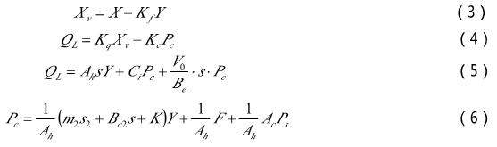 """,故可认为液压放大级为一级分环节,则输入i不考虑干扰信号时,输出Y对输入电流i的传递函数G(s)为 600)this.style.width=600px;"""" border=""""0"""" /> 舵机电液伺服阀的开环传递函数如图4所示。 600)this.style.width=600px;"""" border=""""0"""" /> 图3 忽略弹性负载的简化方块图 600)this."""