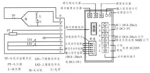 电动调节阀的安装,使用及常故障与处理图片