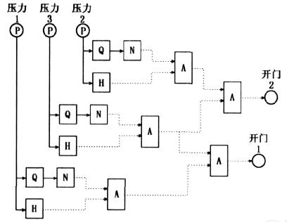 与门电路原理图