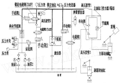 图1 液压系统原理图